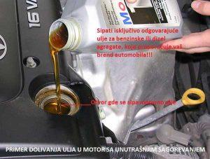 dolivanje ulja u motor vozila