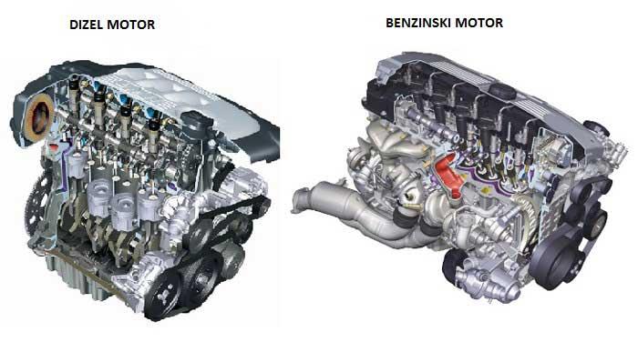 benzin ili dizel motor
